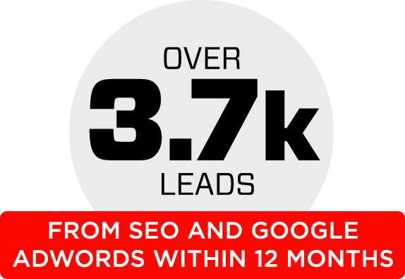 Over 3.7k Leads from SEO and Google AdWords within 12 months