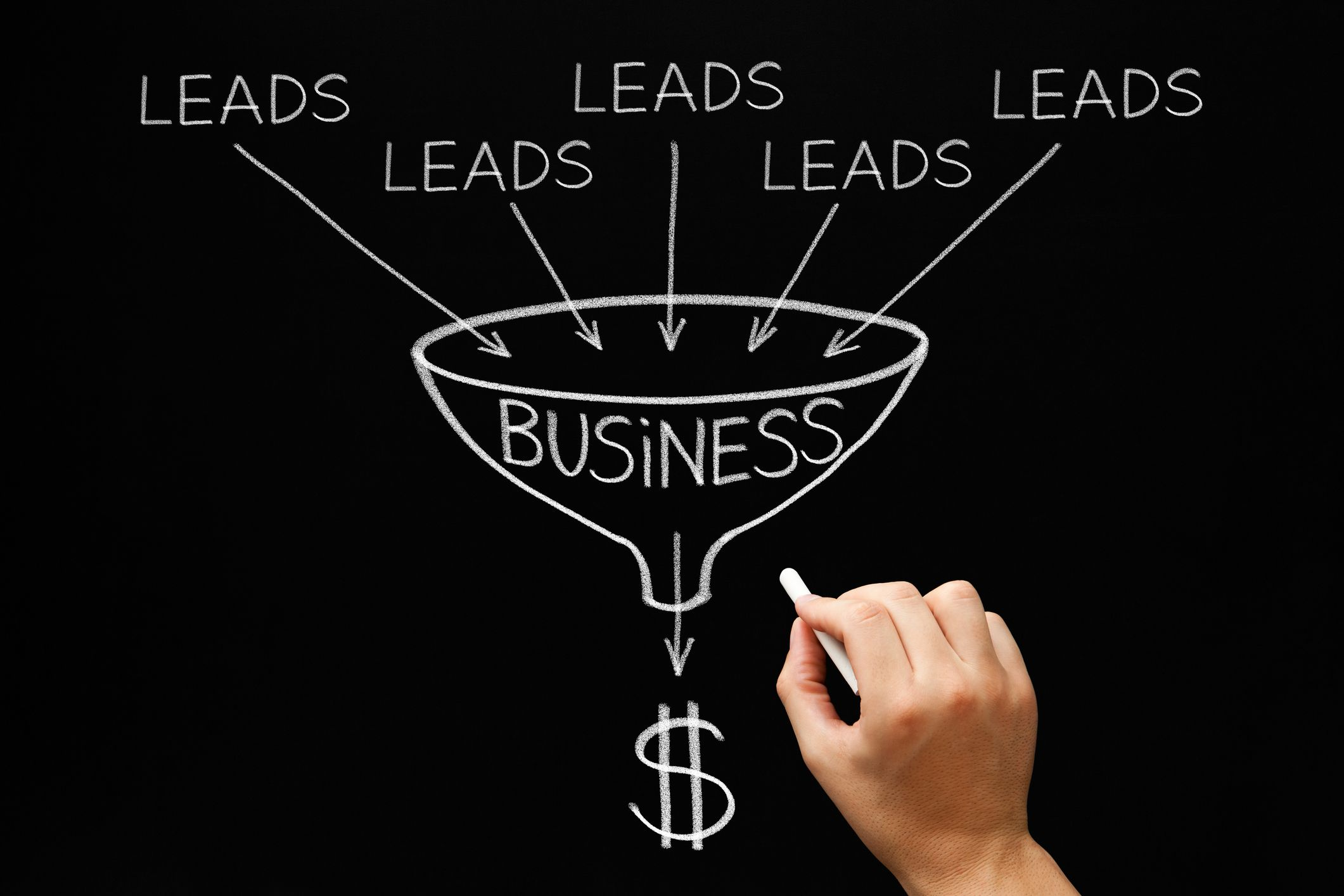 The Online Marketing Strategy Proven To Acquire New Leads, Sales & Customers